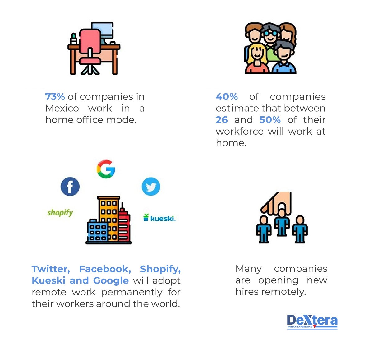 Mexico-in-its-process-of-digitizing-Human-Resources-infographic